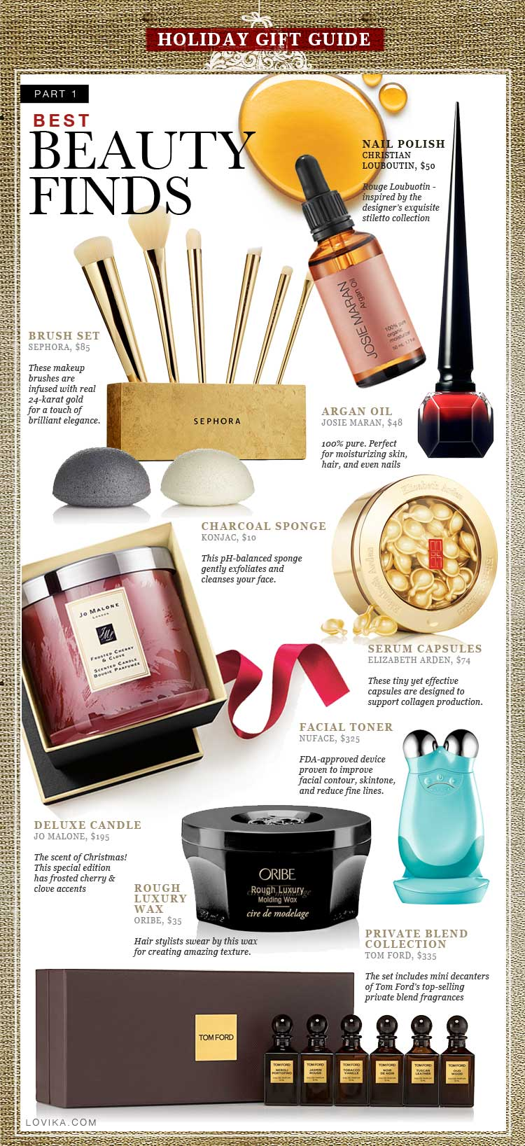 2014 holiday gifts beauty products