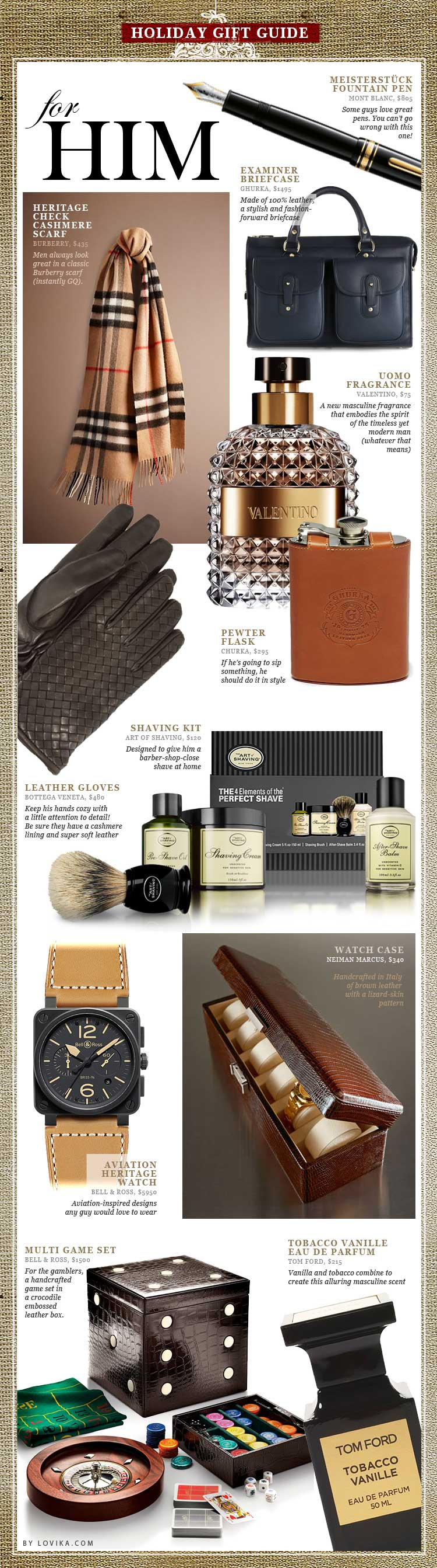 lovika luxury holiday gift guide for him